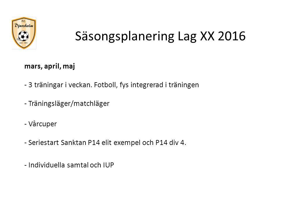 Säsongsplanering Lag XX 2016 mars, april, maj - 3 träningar i veckan. Fotboll, fys integrerad i träningen - Träningsläger/matchläger - Vårcuper - Seri