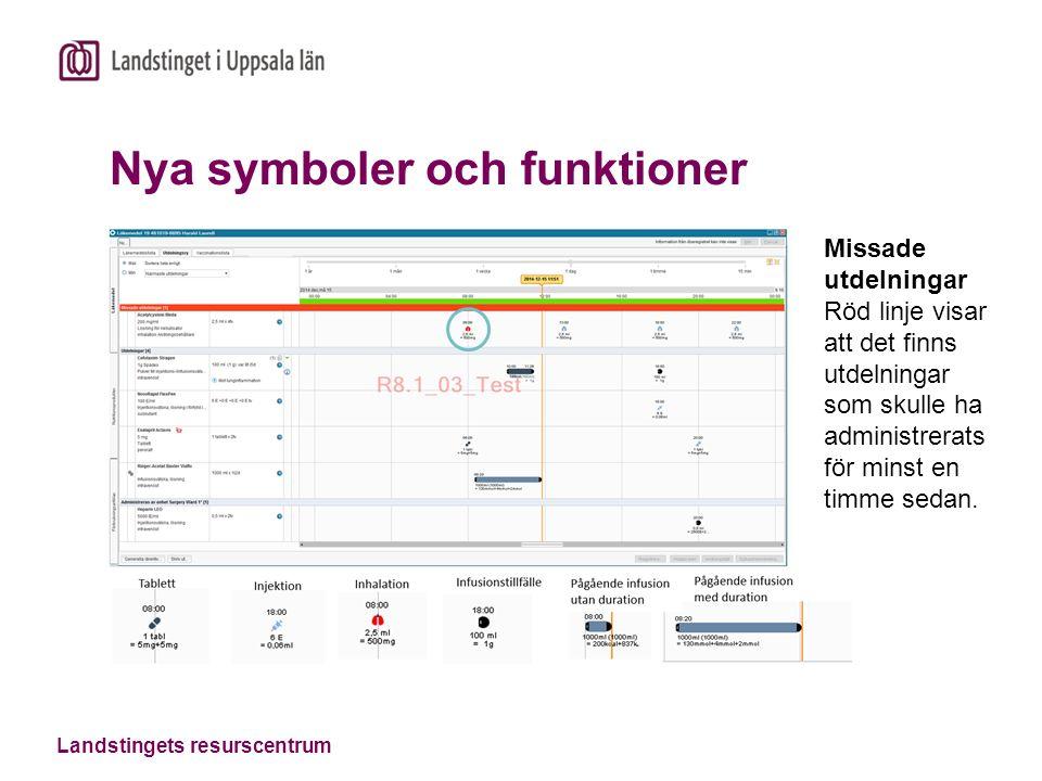 Landstingets resurscentrum Nya symboler och funktioner Anteckning Egenadministrerat Enligt särskild ordination – rosa simbana