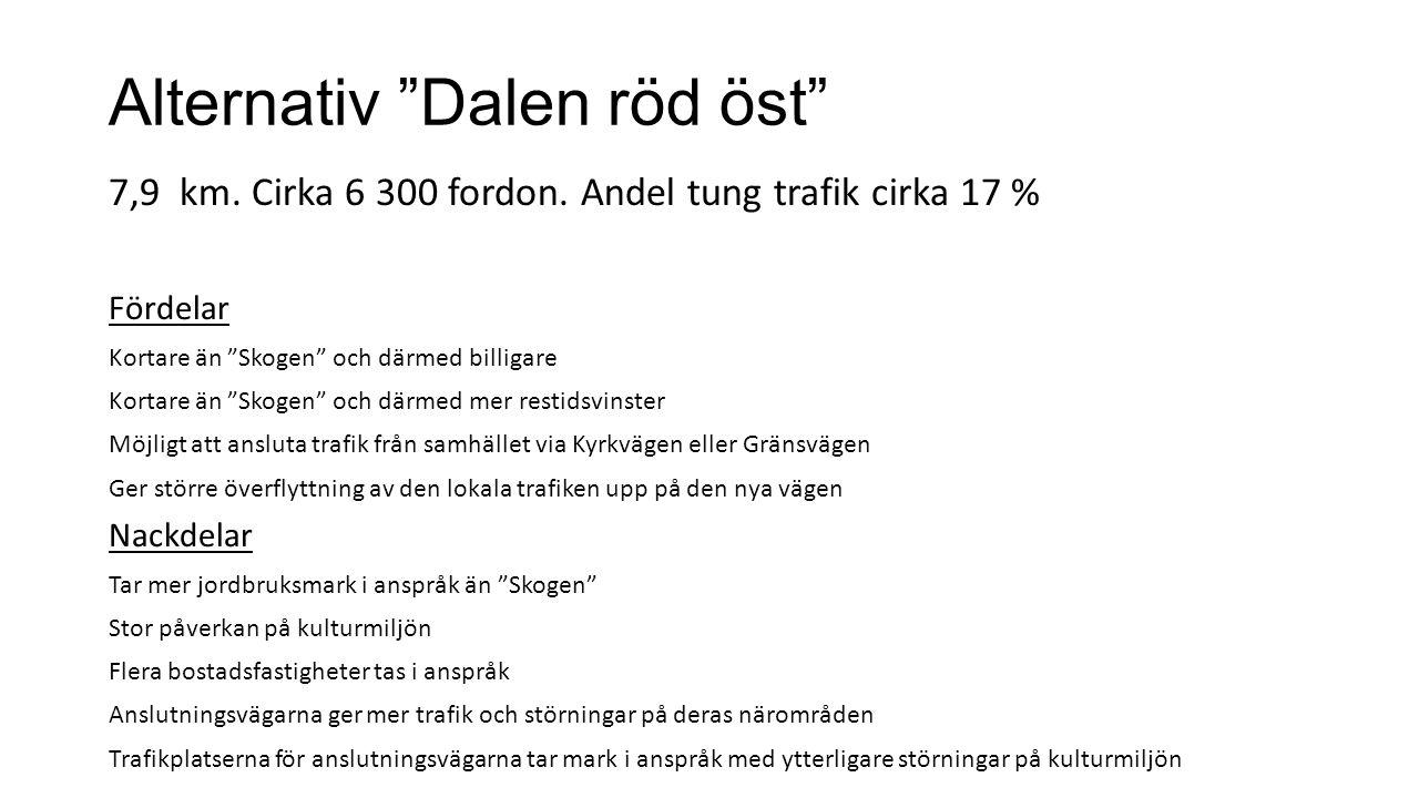 Alternativ Dalen röd öst 7,9 km. Cirka 6 300 fordon.