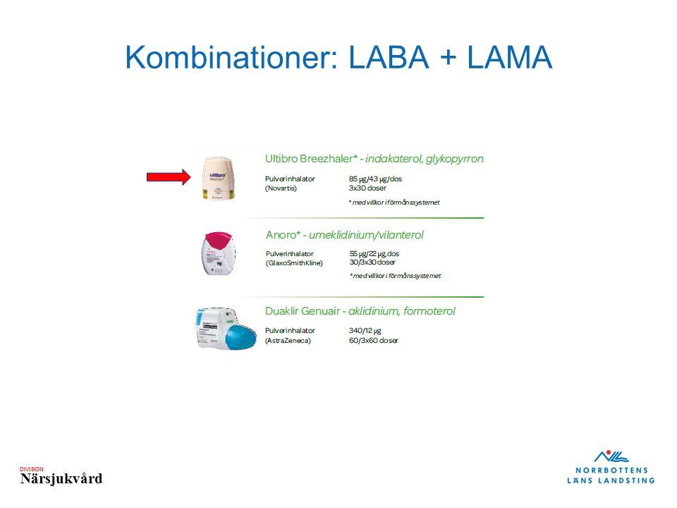 DIVISION Närsjukvård Kombinationer: LABA + LAMA