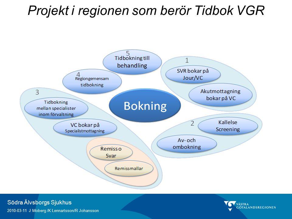 Södra Älvsborgs Sjukhus 2010-03-11 J Moberg /K Lennartsson/R Johansson Projekt i regionen som berör Tidbok VGR