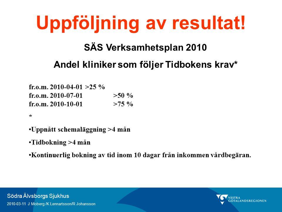 Södra Älvsborgs Sjukhus 2010-03-11 J Moberg /K Lennartsson/R Johansson Uppföljning av resultat.