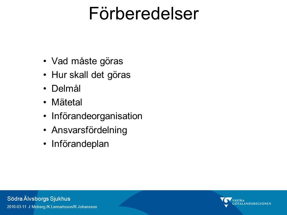 Södra Älvsborgs Sjukhus 2010-03-11 J Moberg /K Lennartsson/R Johansson Förberedelser Vad måste göras Hur skall det göras Delmål Mätetal Införandeorganisation Ansvarsfördelning Införandeplan