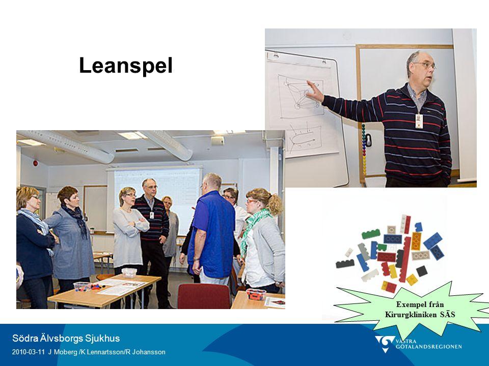 Södra Älvsborgs Sjukhus 2010-03-11 J Moberg /K Lennartsson/R Johansson Leanspel Exempel från Kirurgkliniken SÄS