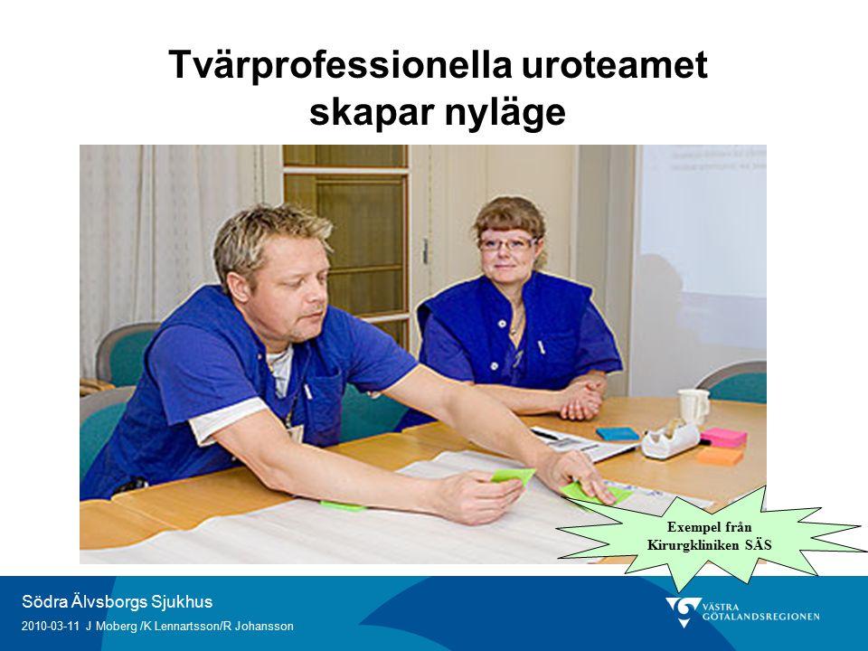Södra Älvsborgs Sjukhus 2010-03-11 J Moberg /K Lennartsson/R Johansson Tvärprofessionella uroteamet skapar nyläge Exempel från Kirurgkliniken SÄS