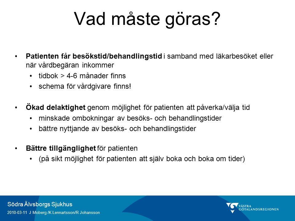 Södra Älvsborgs Sjukhus 2010-03-11 J Moberg /K Lennartsson/R Johansson Vad måste göras.