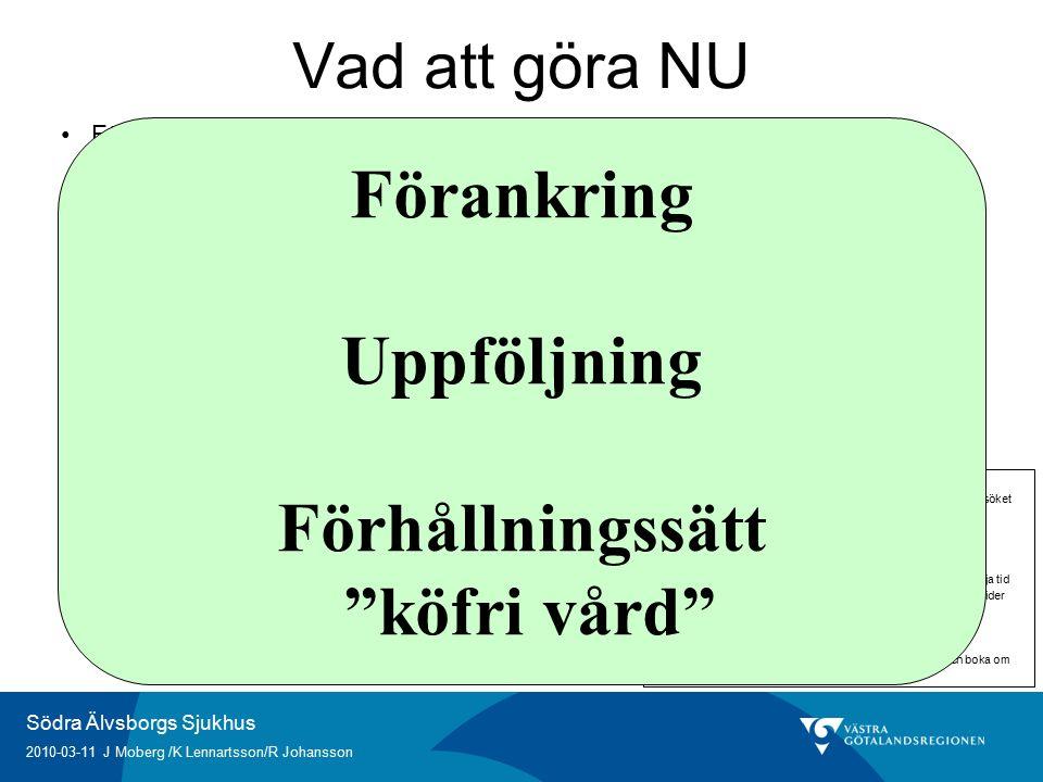 Södra Älvsborgs Sjukhus 2010-03-11 J Moberg /K Lennartsson/R Johansson Vad att göra NU Förankra metoden (den nya) på klinik.