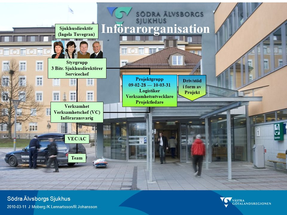 Södra Älvsborgs Sjukhus 2010-03-11 J Moberg /K Lennartsson/R Johansson Ansvarsfördelning Uppföljningsansvar ligger på styrgrupp (bitr.