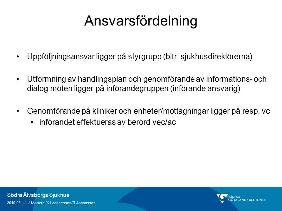 Södra Älvsborgs Sjukhus 2010-03-11 J Moberg /K Lennartsson/R Johansson I n f o r m a t i o n s b ä r a r e / s y t e m L e d t i d Bedöma/prioritera behov av aktiviteter Kompetens och behörighet att -hämta underlag -bedöma behov -formell och reell behörighet att göra en medicinsk värdering En bedömd och accepterad vårdbegäran Tillgång till accepterad vårdbegäran regler och riktlinjer journalinformation beslutsstöd standardvårdplan Lämna bedömning/prioritering acceptans journaldokumentation information om utförd aktivitet Ett bedömt behov av aktiviteter.