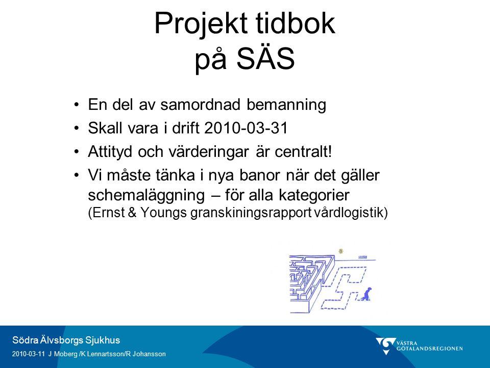 Södra Älvsborgs Sjukhus 2010-03-11 J Moberg /K Lennartsson/R Johansson Projekt tidbok på SÄS En del av samordnad bemanning Skall vara i drift 2010-03-31 Attityd och värderingar är centralt.