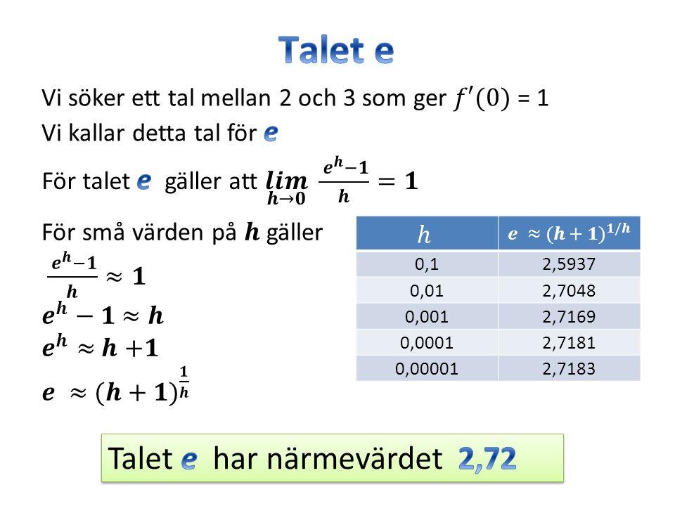 0,12,5937 0,012,7048 0,0012,7169 0,00012,7181 0,000012,7183