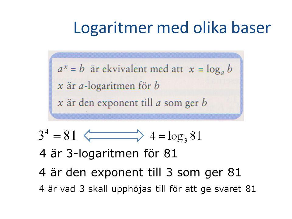 Logaritmer med olika baser 4 är 3-logaritmen för 81 4 är den exponent till 3 som ger 81 4 är vad 3 skall upphöjas till för att ge svaret 81