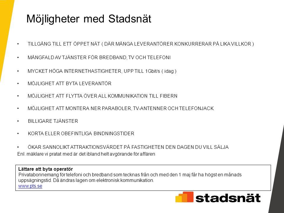 TV Tjänsteutbudet För tripleplay kontakta Boxer