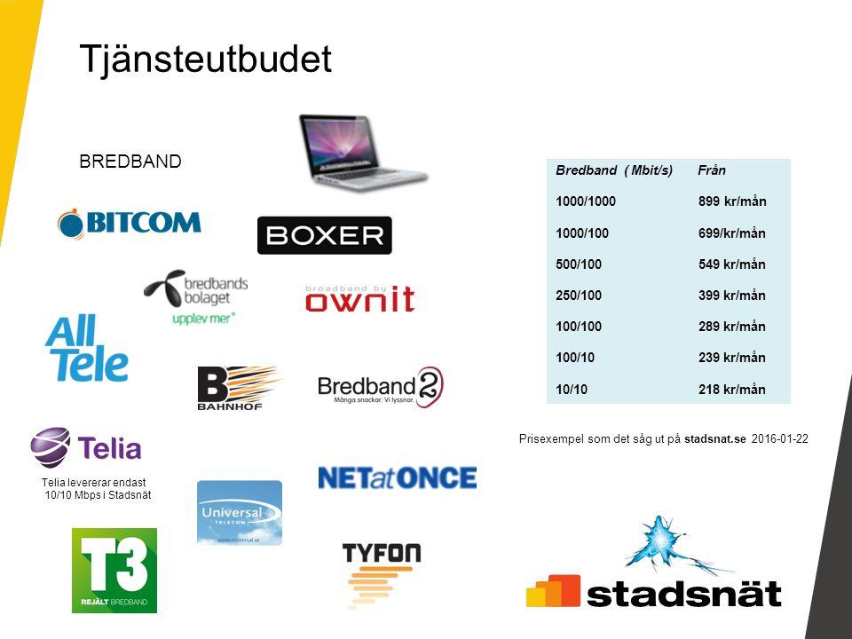 Prisexempel som det såg ut på stadsnat.se 2016-01-22 BREDBAND Tjänsteutbudet Telia levererar endast 10/10 Mbps i Stadsnät Bredband ( Mbit/s) Från 1000/1000 899 kr/mån 1000/100 699/kr/mån 500/100 549 kr/mån 250/100 399 kr/mån 100/100 289 kr/mån 100/10 239 kr/mån 10/10 218 kr/mån