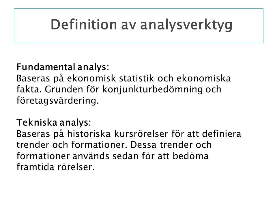 Definition av analysverktyg Fundamental analys: Baseras på ekonomisk statistik och ekonomiska fakta.