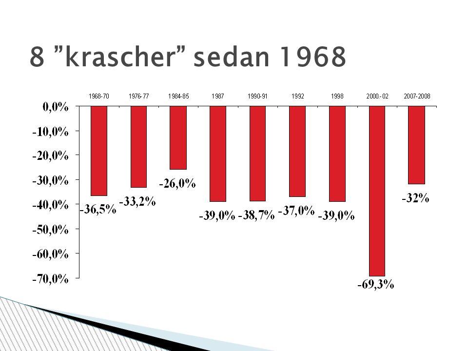 8 krascher sedan 1968