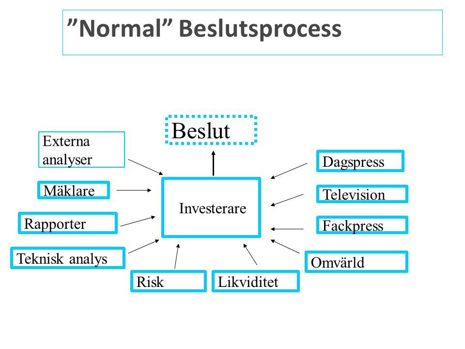 Normal Beslutsprocess Investerare Dagspress Television Fackpress Beslut Mäklare Externa analyser Teknisk analys Omvärld RiskLikviditet Rapporter