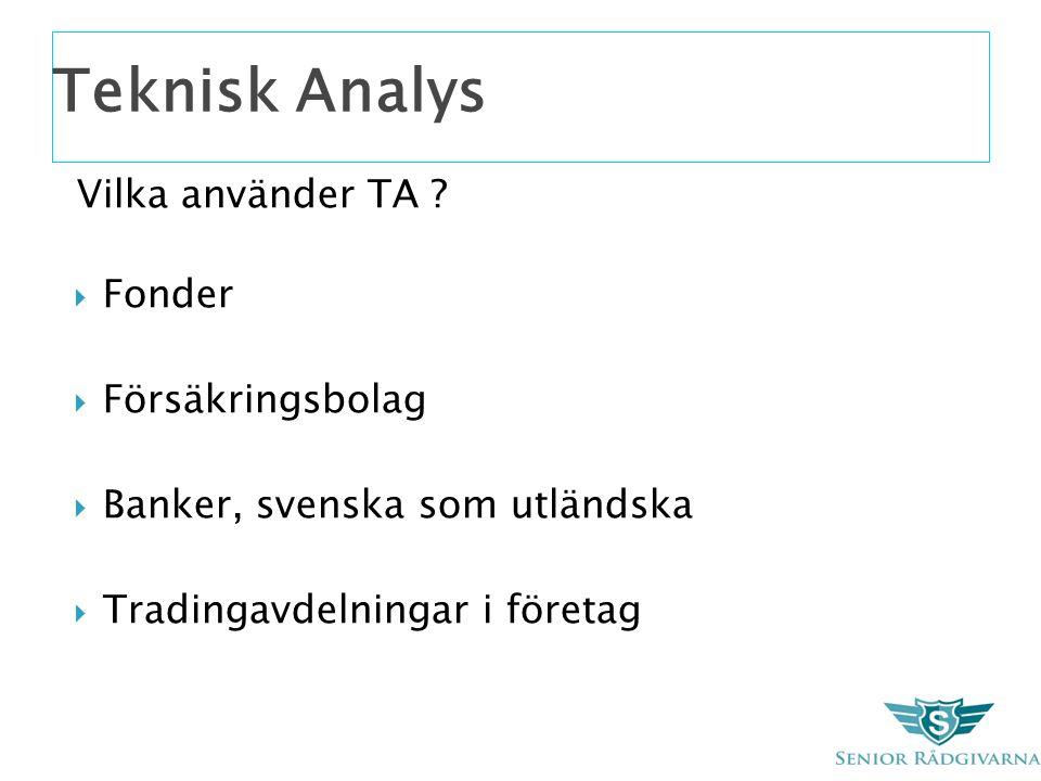 Teknisk Analys Vilka använder TA .