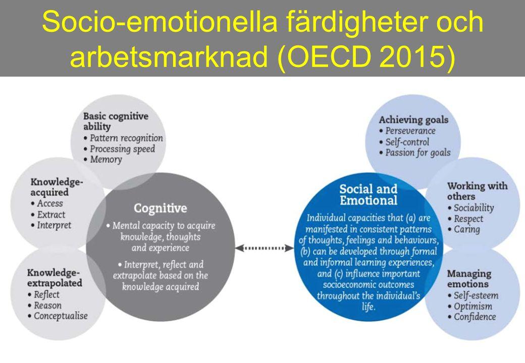 Socio-emotionella färdigheter och arbetsmarknad (OECD 2015)