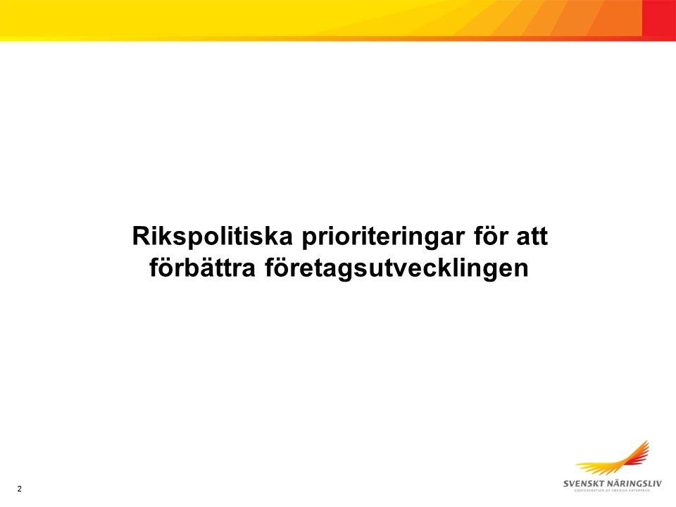 22 Rikspolitiska prioriteringar för att förbättra företagsutvecklingen