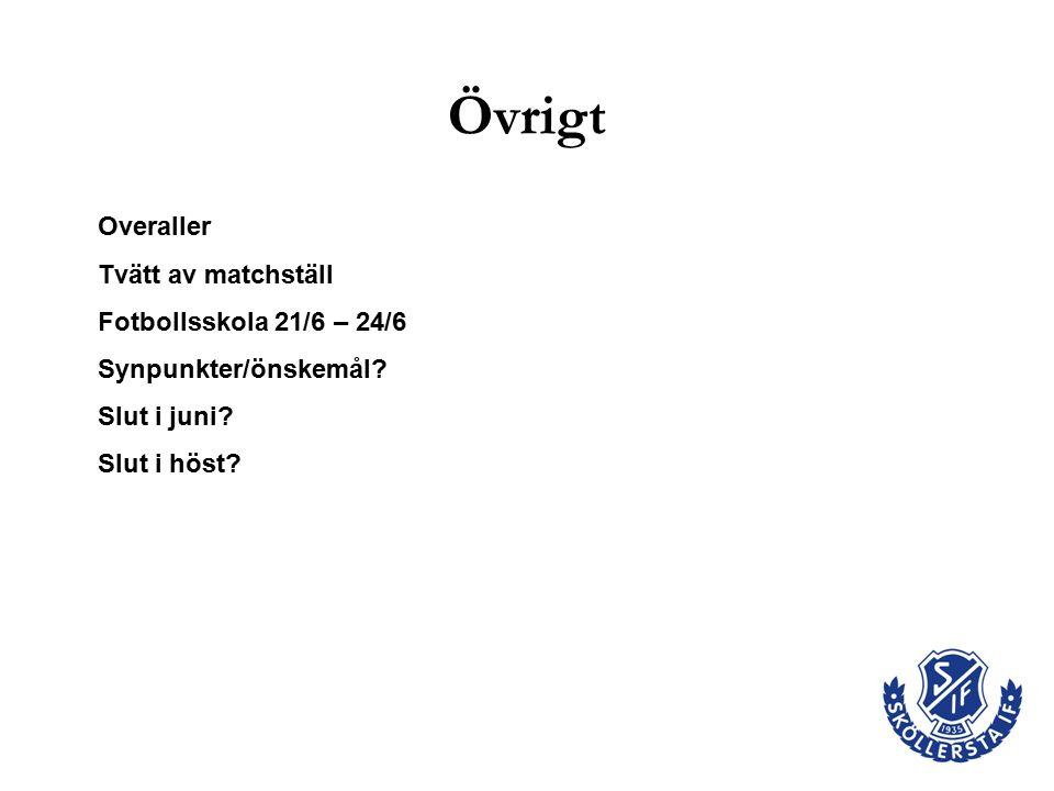 Övrigt Overaller Tvätt av matchställ Fotbollsskola 21/6 – 24/6 Synpunkter/önskemål.