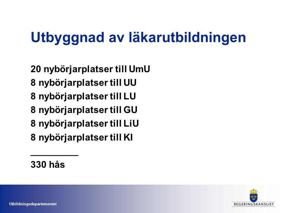 Utbildningsdepartementet Utbyggnad av läkarutbildningen 20 nybörjarplatser till UmU 8 nybörjarplatser till UU 8 nybörjarplatser till LU 8 nybörjarplatser till GU 8 nybörjarplatser till LiU 8 nybörjarplatser till KI _________ 330 hås