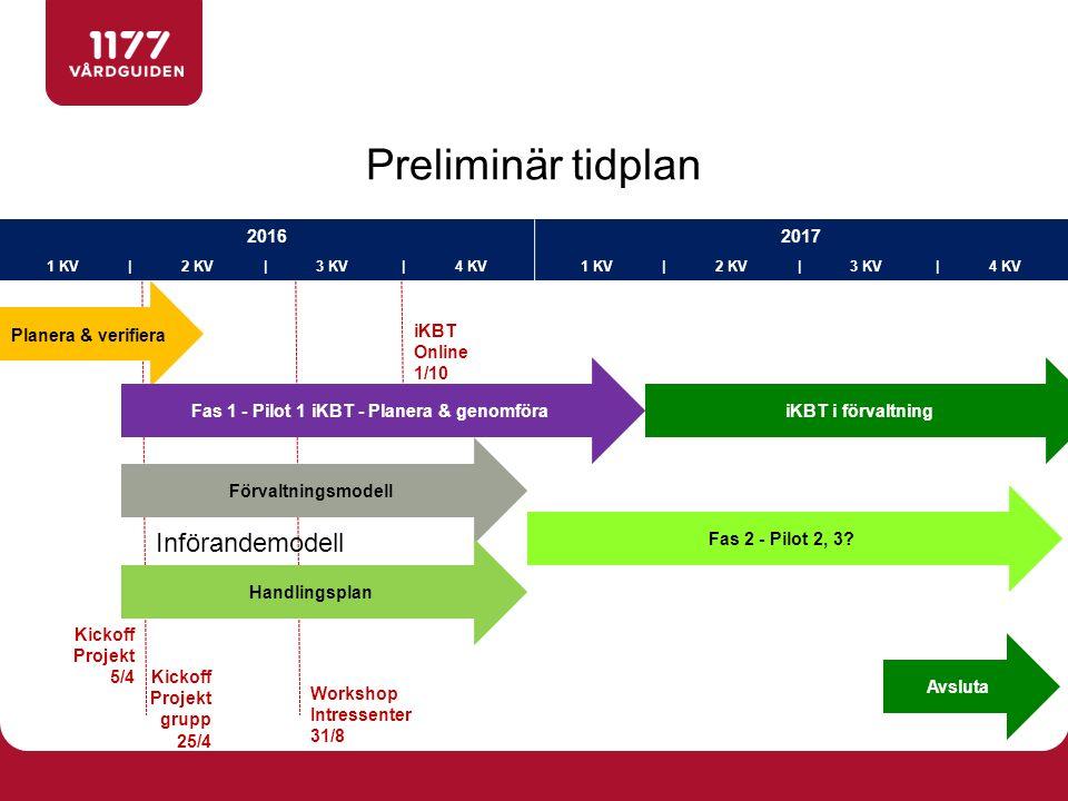 Preliminär tidplan 20162017 1 KV | 2 KV | 3 KV | 4 KV Planera & verifiera Avsluta Fas 1 - Pilot 1 iKBT - Planera & genomföra Förvaltningsmodell Handlingsplan Fas 2 - Pilot 2, 3.