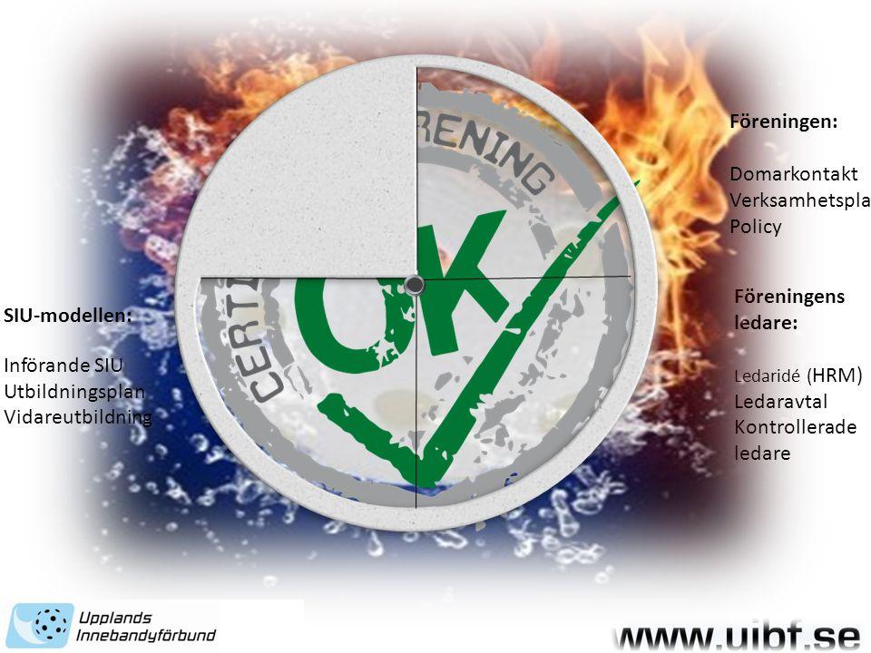 Föreningens ledare: Ledaridé ( HRM) Ledaravtal Kontrollerade ledare Föreningen: Domarkontakt Verksamhetsplan Policy SIU-modellen: Införande SIU Utbildningsplan Vidareutbildning