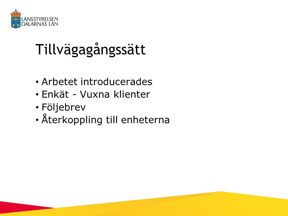 Arbetet introducerades Enkät - Vuxna klienter Följebrev Återkoppling till enheterna Tillvägagångssätt