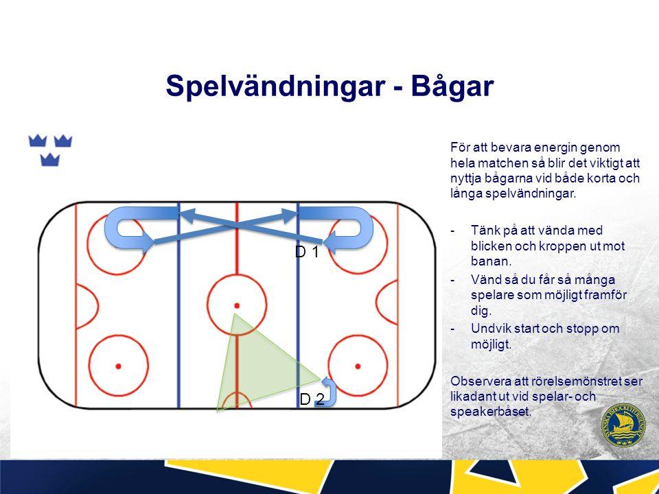 Spelvändningar - Bågar För att bevara energin genom hela matchen så blir det viktigt att nyttja bågarna vid både korta och långa spelvändningar.