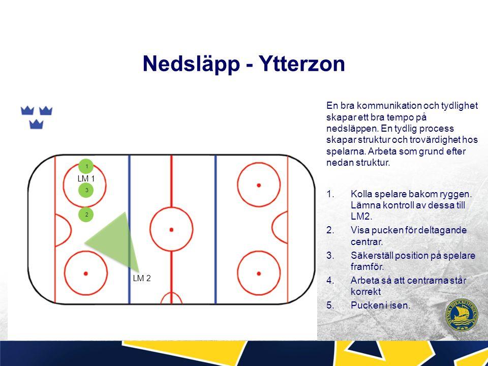 Nedsläpp - Ytterzon En bra kommunikation och tydlighet skapar ett bra tempo på nedsläppen.