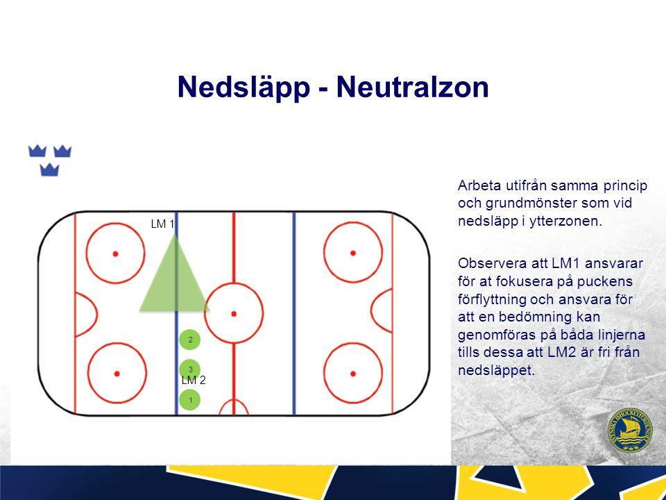 Nedsläpp - Neutralzon Arbeta utifrån samma princip och grundmönster som vid nedsläpp i ytterzonen.