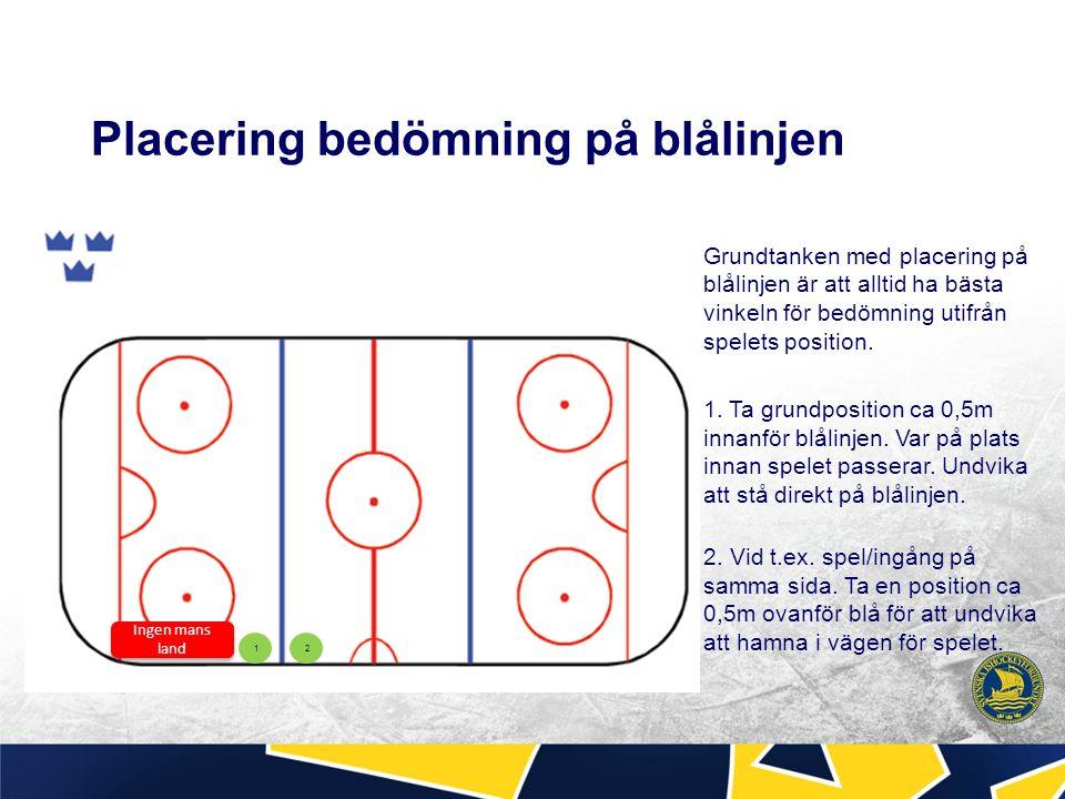 Placering bedömning på blålinjen Grundtanken med placering på blålinjen är att alltid ha bästa vinkeln för bedömning utifrån spelets position.