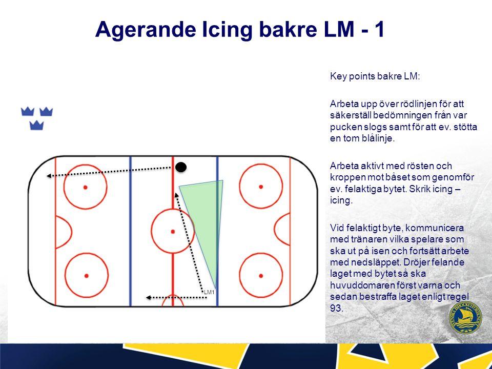 Agerande Icing bakre LM - 1 Key points bakre LM: Arbeta upp över rödlinjen för att säkerställ bedömningen från var pucken slogs samt för att ev.