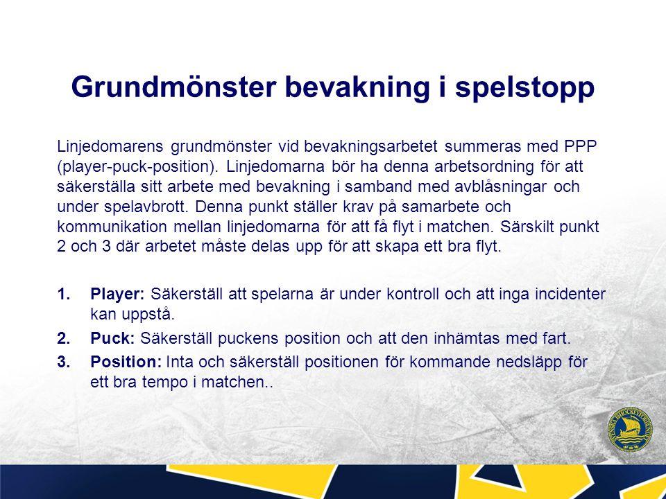 Grundmönster bevakning i spelstopp Linjedomarens grundmönster vid bevakningsarbetet summeras med PPP (player-puck-position).