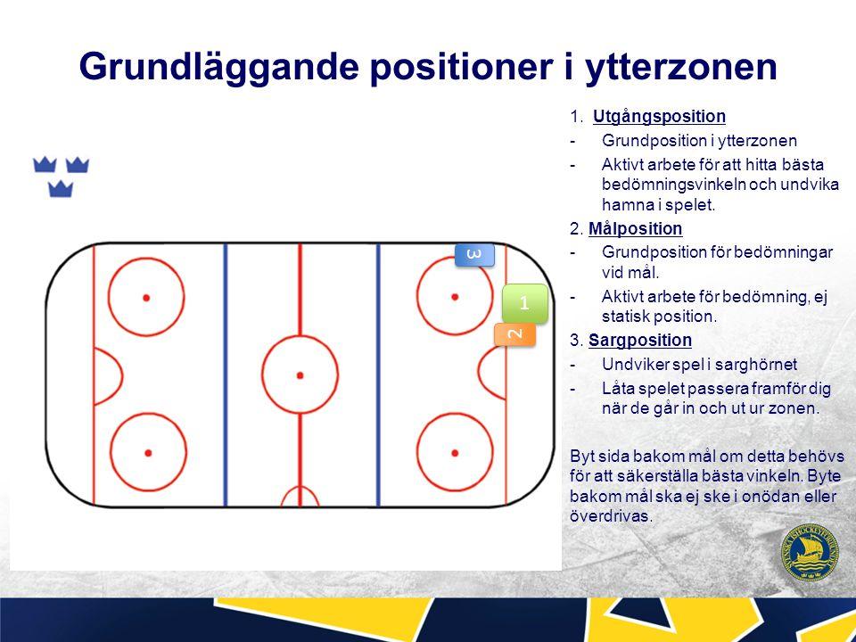 Grundmönster i ytterzonen – Rörelsemönster vid mål För att säkerställa de bästa vinklarna för bedömning av situationer i ytterzonen samt att undvika att hamna i spelet så bör huvuddomaren arbeta i ett rörelsemönster format som ett L enligt bilden till vänster.