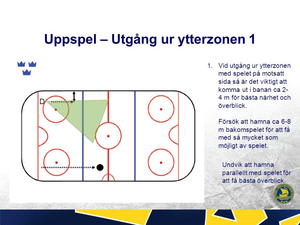 Uppspel – Utgång ur ytterzonen 1 1.Vid utgång ur ytterzonen med spelet på motsatt sida så är det viktigt att komma ut i banan ca 2- 4 m för bästa närhet och överblick.