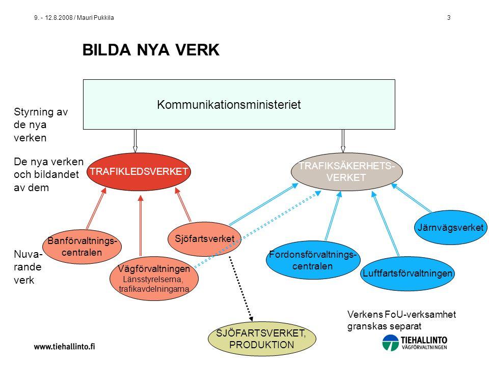 3 9. - 12.8.2008 / Mauri Pukkila BILDA NYA VERK TRAFIKLEDSVERKET TRAFIKSÄKERHETS- VERKET Banförvaltnings- centralen Vägförvaltningen Länsstyrelserna,