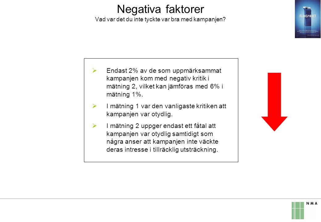 Negativa faktorer Vad var det du inte tyckte var bra med kampanjen.