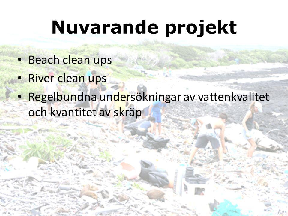 Nuvarande projekt Beach clean ups River clean ups Regelbundna undersökningar av vattenkvalitet och kvantitet av skräp