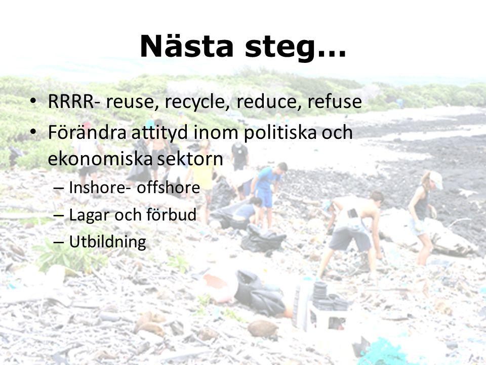 Nästa steg… RRRR- reuse, recycle, reduce, refuse Förändra attityd inom politiska och ekonomiska sektorn – Inshore- offshore – Lagar och förbud – Utbil