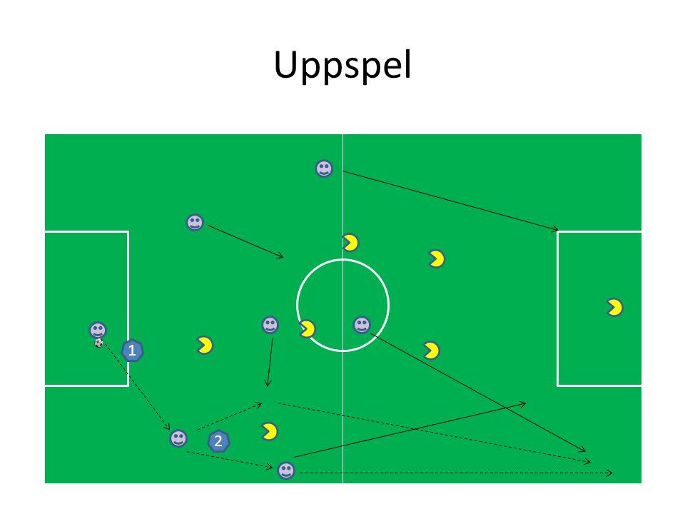 Uppspel 1 2