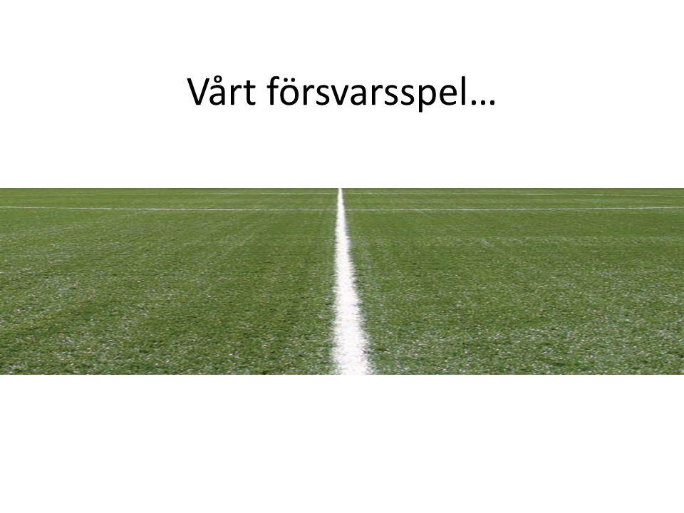 Vårt försvarsspel…