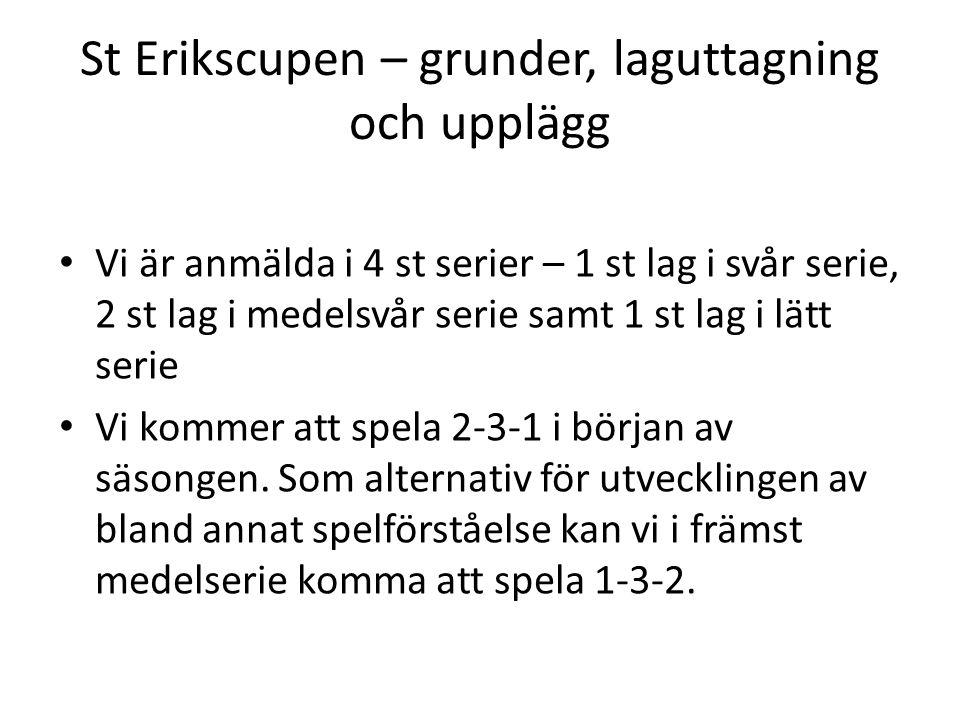 St Erikscupen – grunder, laguttagning och upplägg Vi är anmälda i 4 st serier – 1 st lag i svår serie, 2 st lag i medelsvår serie samt 1 st lag i lätt