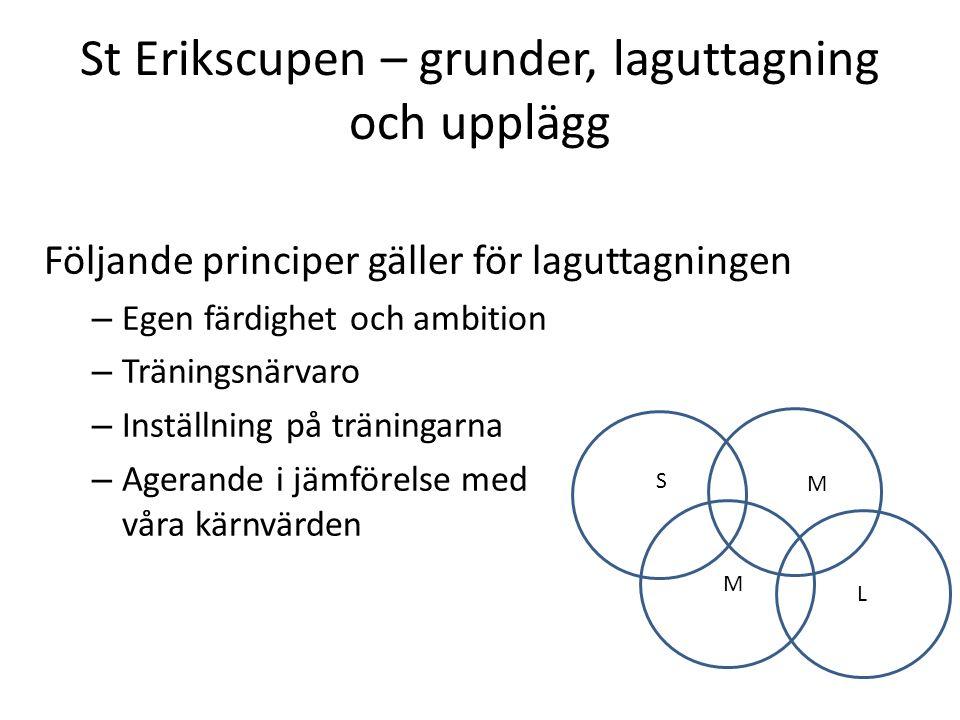 St Erikscupen – grunder, laguttagning och upplägg Följande principer gäller för laguttagningen – Egen färdighet och ambition – Träningsnärvaro – Instä