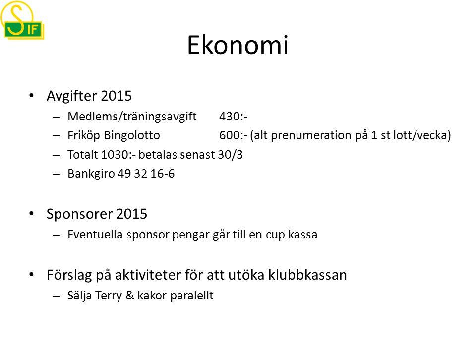 Ekonomi Avgifter 2015 – Medlems/träningsavgift430:- – Friköp Bingolotto600:- (alt prenumeration på 1 st lott/vecka) – Totalt 1030:- betalas senast 30/