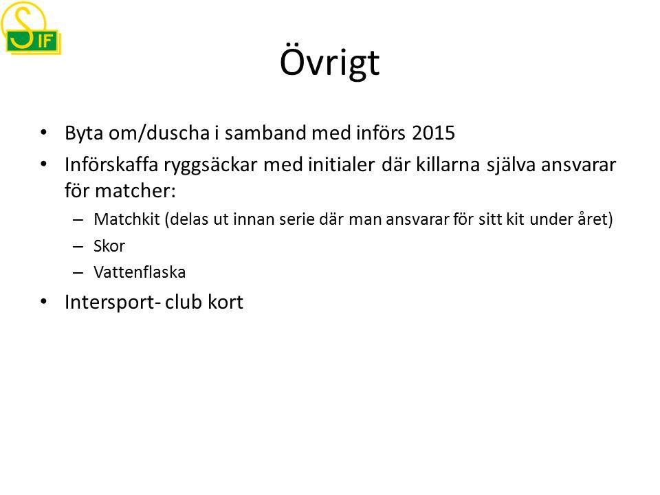 Övrigt Byta om/duscha i samband med införs 2015 Införskaffa ryggsäckar med initialer där killarna själva ansvarar för matcher: – Matchkit (delas ut in