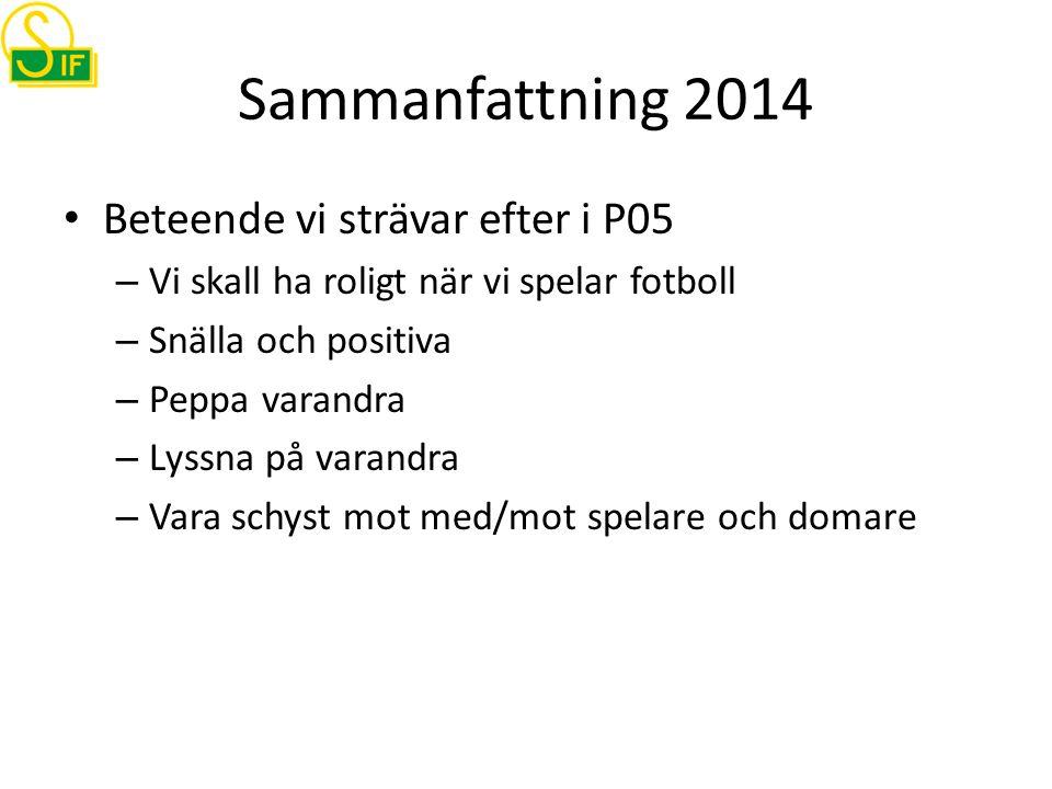 Sammanfattning 2014 Beteende vi strävar efter i P05 – Vi skall ha roligt när vi spelar fotboll – Snälla och positiva – Peppa varandra – Lyssna på vara