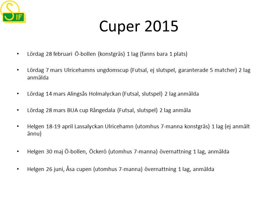 Cuper 2015 Lördag 28 februari Ö-bollen (konstgräs) 1 lag (fanns bara 1 plats) Lördag 7 mars Ulricehamns ungdomscup (Futsal, ej slutspel, garanterade 5