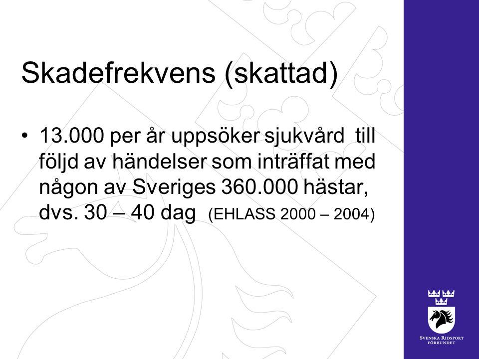 SvRFs säkerhetsmaterial Trycksaker I säkraste laget (DVD) Hästkunskapssajten (www.ridsport.se/hastkunskap)